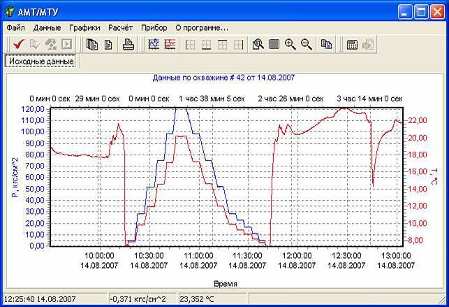 Pressure transient analysis and well logging, img 1